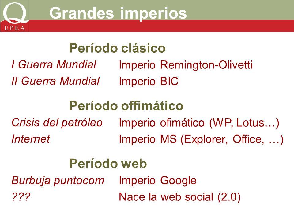 I Guerra Mundial II Guerra Mundial Grandes imperios Imperio Remington-Olivetti Imperio BIC Crisis del petróleo Internet Burbuja puntocom ??.