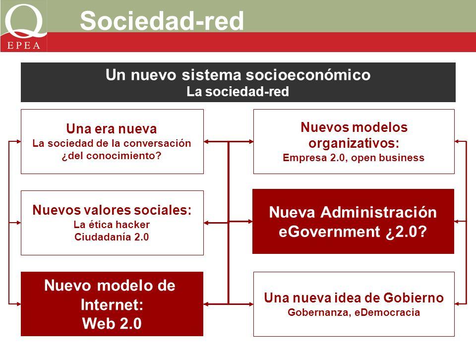 Sociedad-red Una era nueva La sociedad de la conversación ¿del conocimiento.