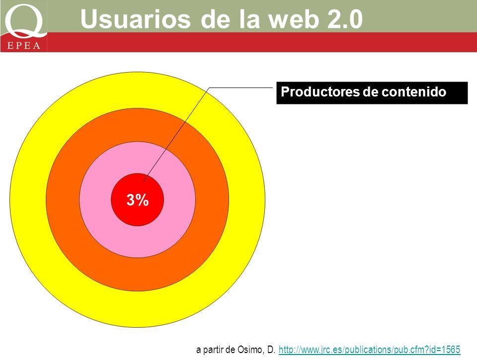 Usuarios de la web 2.0 3% Productores de contenido a partir de Osimo, D.