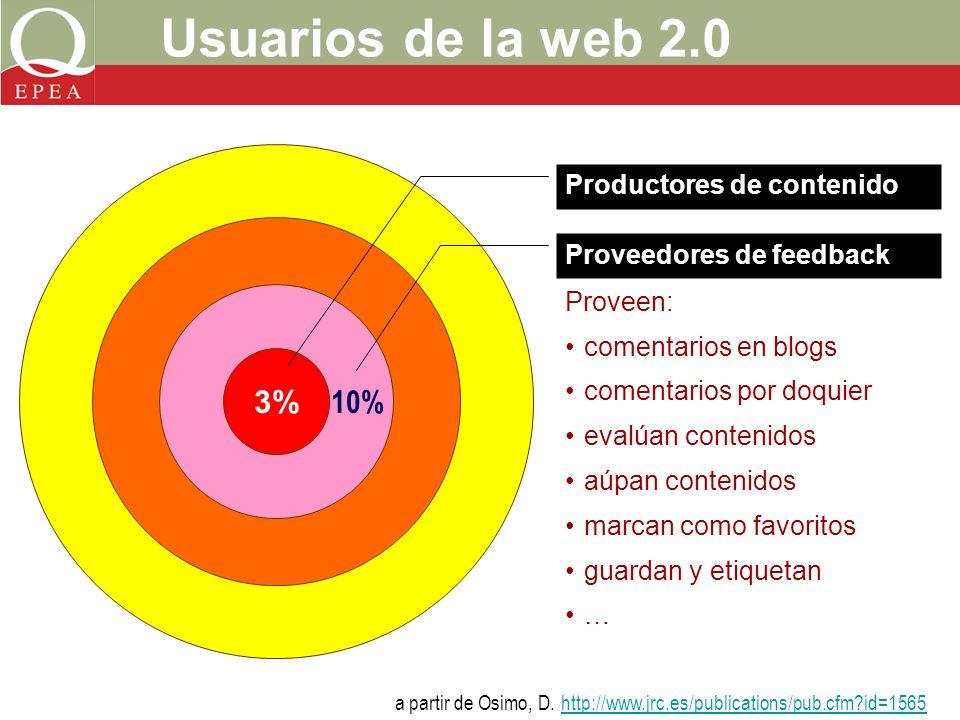 Usuarios de la web 2.0 3% 10% Productores de contenido Proveedores de feedback a partir de Osimo, D.