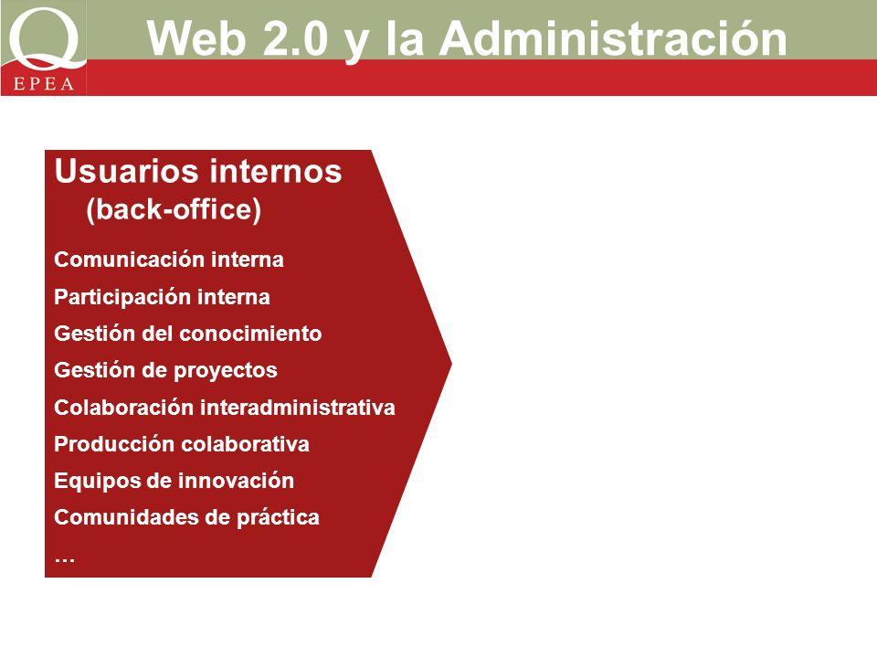 Web 2.0 y la Administración Usuarios internos (back-office) Comunicación interna Participación interna Gestión del conocimiento Gestión de proyectos Colaboración interadministrativa Producción colaborativa Equipos de innovación Comunidades de práctica …