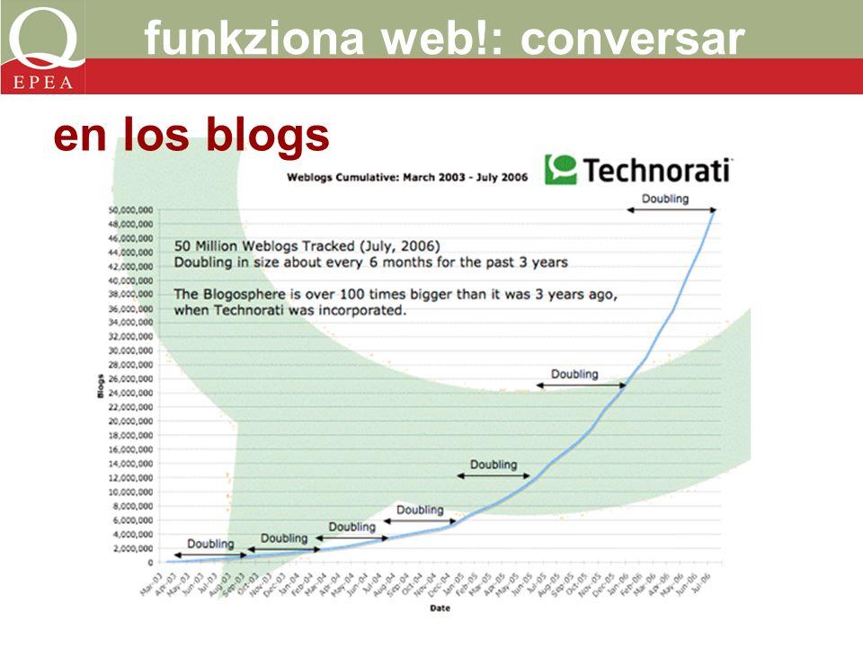 funkziona web!: conversar en los blogs