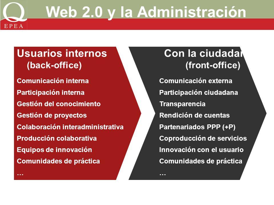 Web 2.0 y la Administración Usuarios internos (back-office) Con la ciudadanía (front-office) Comunicación interna Participación interna Gestión del conocimiento Gestión de proyectos Colaboración interadministrativa Producción colaborativa Equipos de innovación Comunidades de práctica … Comunicación externa Participación ciudadana Transparencia Rendición de cuentas Partenariados PPP (+P) Coproducción de servicios Innovación con el usuario Comunidades de práctica …