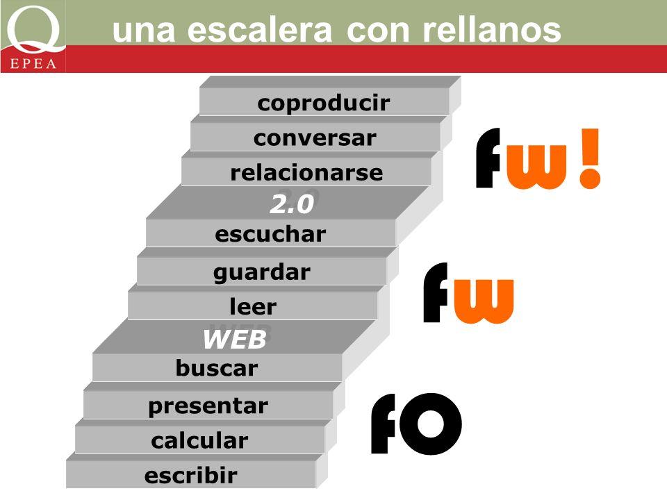 escribir calcular presentar buscar leer guardar escuchar relacionarse conversar coproducir WEB 2.0 fO fwfw fw.