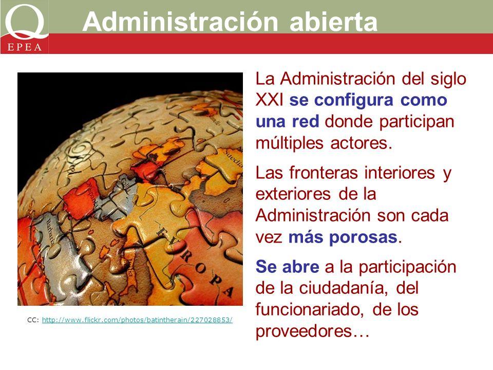 Administración abierta La Administración del siglo XXI se configura como una red donde participan múltiples actores.