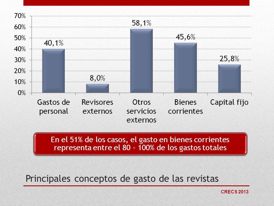CRECS 2013 Principales conceptos de gasto de las revistas En el 51% de los casos, el gasto en bienes corrientes representa entre el 80 - 100% de los g