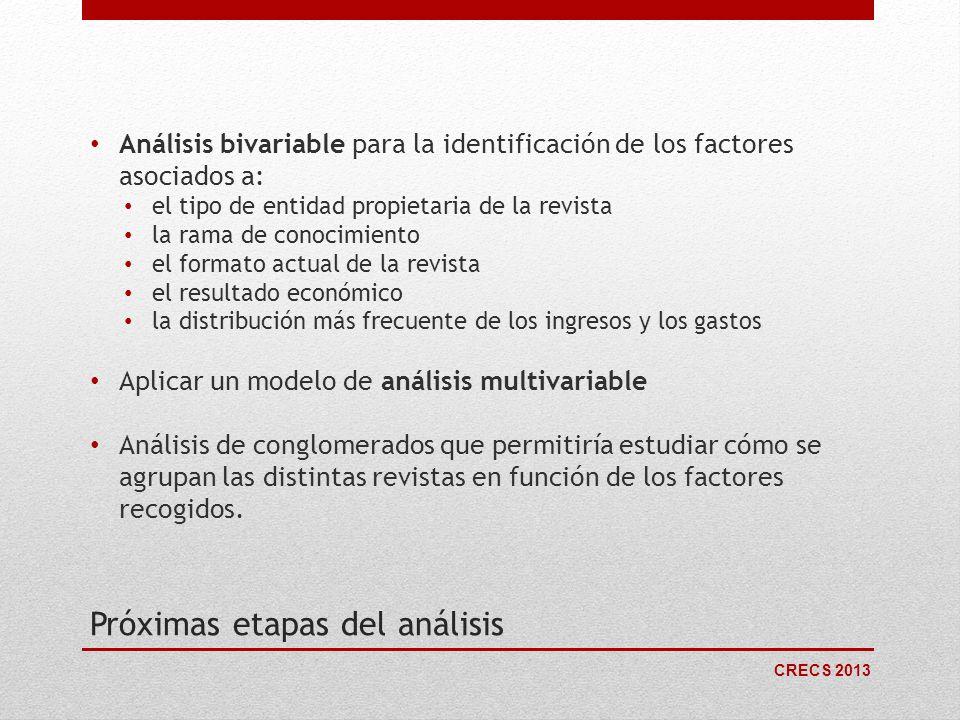 CRECS 2013 Próximas etapas del análisis Análisis bivariable para la identificación de los factores asociados a: el tipo de entidad propietaria de la r