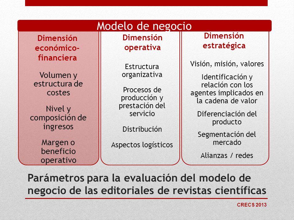 CRECS 2013 Parámetros para la evaluación del modelo de negocio de las editoriales de revistas científicas Dimensión operativa Dimensión estratégica Vo