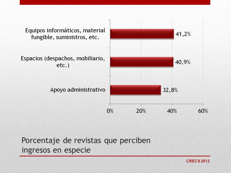 CRECS 2013 Áreas de actividad editorial en las que las revistas informan costes > 0 En el 46% de los casos, los costes de producción representan entre 80 y 100% de los costes.