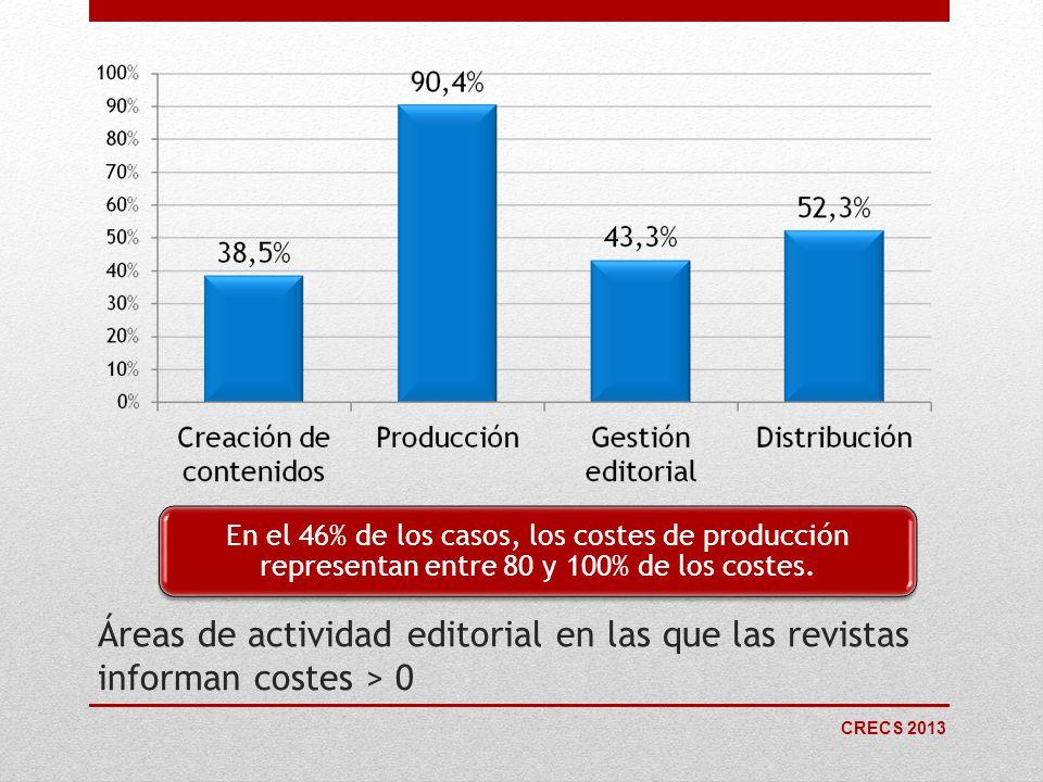 CRECS 2013 Áreas de actividad editorial en las que las revistas informan costes > 0 En el 46% de los casos, los costes de producción representan entre