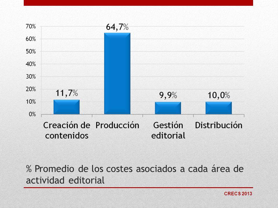 CRECS 2013 Principales conceptos de gasto de las revistas En el 51% de los casos, el gasto en bienes corrientes representa entre el 80 - 100% de los gastos totales