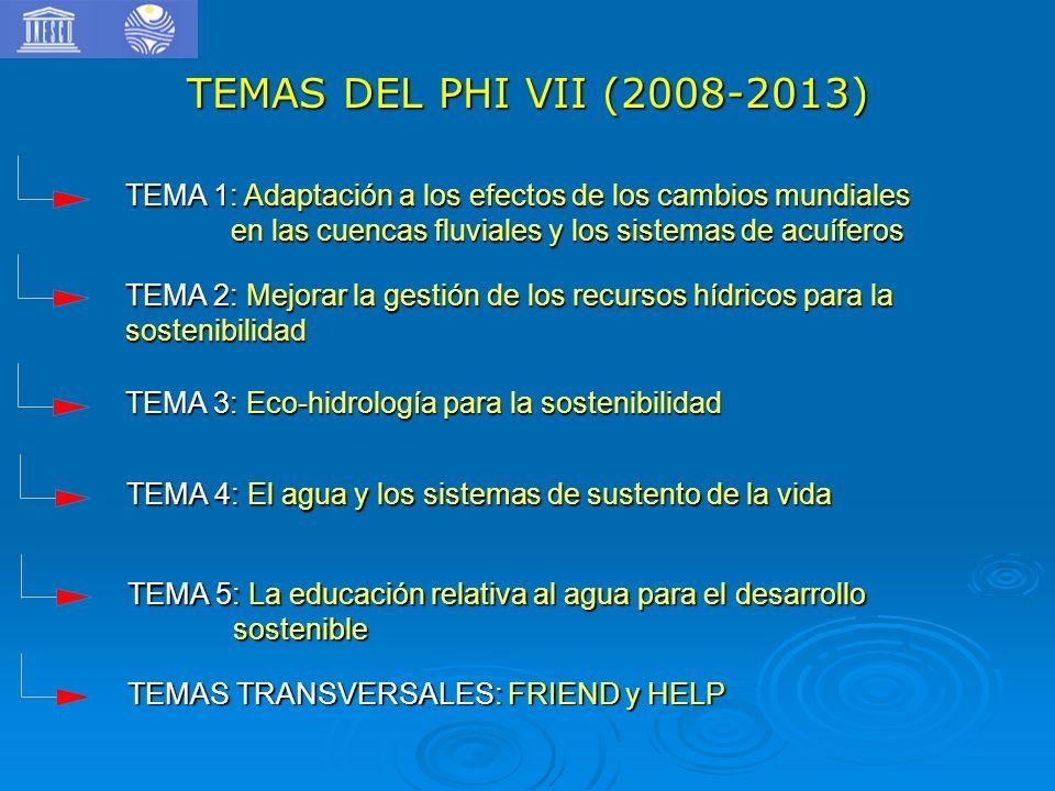 COMITES NACIONALES y PUNTOS FOCALES EN AMERICA LATINA Y EL CARIBEAntiguaCubaPanamaArgentinaDominicaParaguay Aruba R.