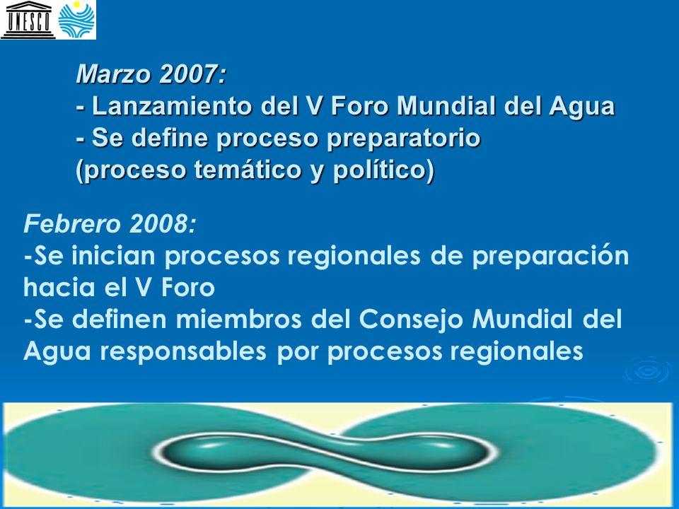 Marzo 2007: - Lanzamiento del V Foro Mundial del Agua - Se define proceso preparatorio (proceso temático y político) Febrero 2008: -Se inician proceso
