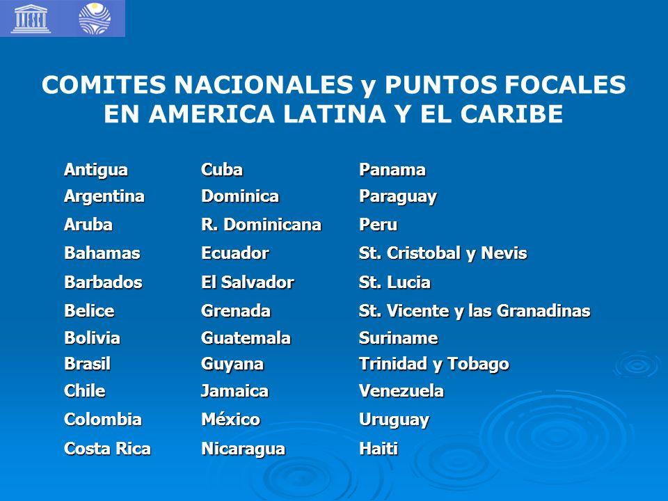 COMITES NACIONALES y PUNTOS FOCALES EN AMERICA LATINA Y EL CARIBEAntiguaCubaPanamaArgentinaDominicaParaguay Aruba R. Dominicana Peru BahamasEcuador St