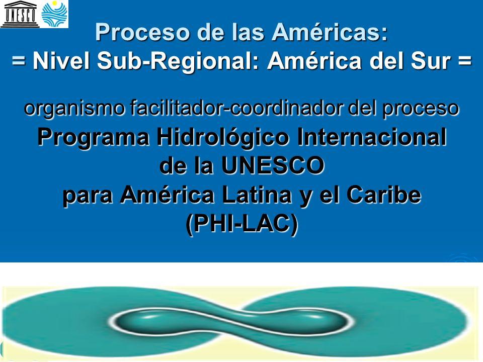 Proceso de las Américas: = Nivel Sub-Regional: América del Sur = organismo facilitador-coordinador del proceso Programa Hidrológico Internacional de l