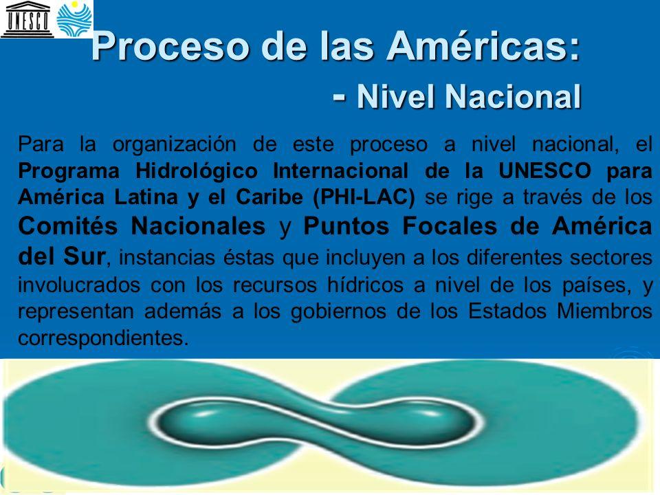 Proceso de las Américas: - Nivel Nacional Para la organización de este proceso a nivel nacional, el Programa Hidrológico Internacional de la UNESCO pa