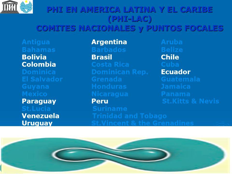 PHI EN AMERICA LATINA Y EL CARIBE (PHI-LAC) COMITES NACIONALES y PUNTOS FOCALES AntiguaArgentinaAruba BahamasBarbadosBelize Bolivia Brasil Chile Colom