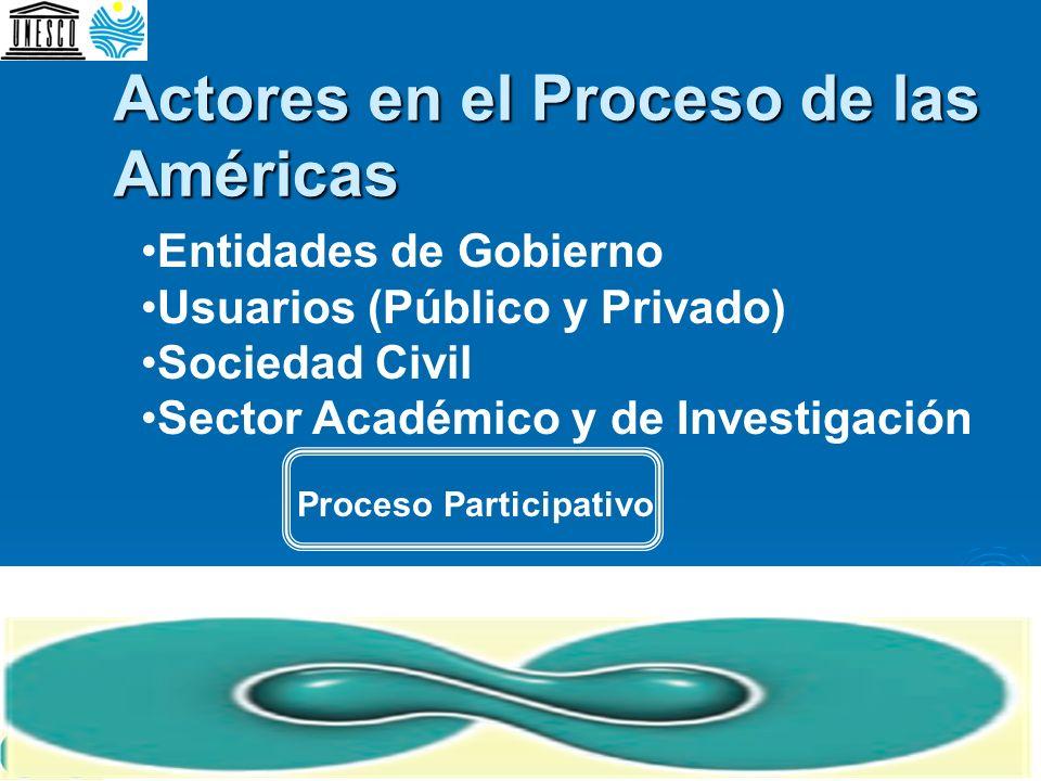 Actores en el Proceso de las Américas Entidades de Gobierno Usuarios (Público y Privado) Sociedad Civil Sector Académico y de Investigación Proceso Pa