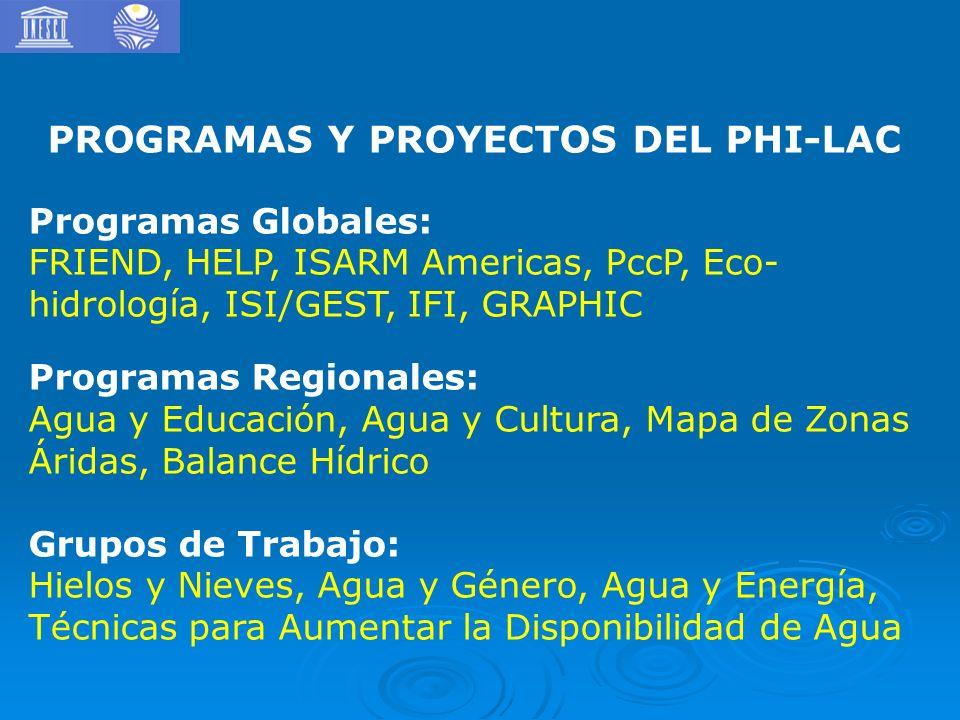 PROGRAMAS Y PROYECTOS DEL PHI-LAC Programas Globales: FRIEND, HELP, ISARM Americas, PccP, Eco- hidrología, ISI/GEST, IFI, GRAPHIC Programas Regionales