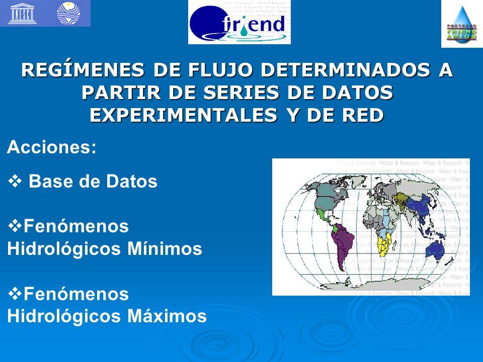 Acciones: Base de Datos Fenómenos Hidrológicos Mínimos Fenómenos Hidrológicos Máximos REGÍMENES DE FLUJO DETERMINADOS A PARTIR DE SERIES DE DATOS EXPE