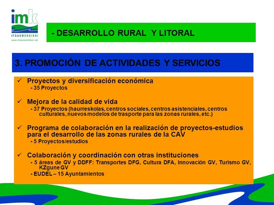 - DESARROLLO RURAL Y LITORAL 3. PROMOCIÓN DE ACTIVIDADES Y SERVICIOS Proyectos y diversificación económica - 35 Proyectos Mejora de la calidad de vida