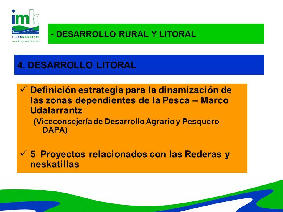 - DESARROLLO RURAL Y LITORAL 4. DESARROLLO LITORAL Definición estrategia para la dinamización de las zonas dependientes de la Pesca – Marco Udalarrant