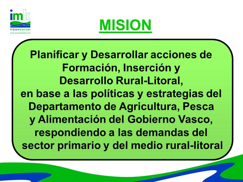 MISION Planificar y Desarrollar acciones de Formación, Inserción y Desarrollo Rural-Litoral, en base a las políticas y estrategias del Departamento de