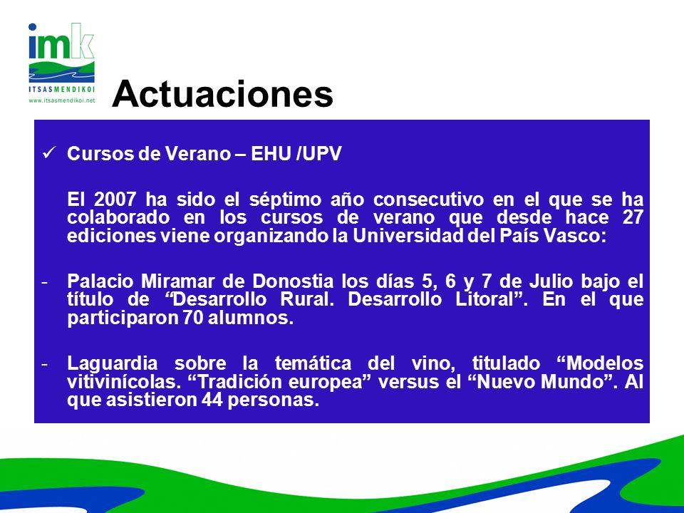 Actuaciones Cursos de Verano – EHU /UPV El 2007 ha sido el séptimo año consecutivo en el que se ha colaborado en los cursos de verano que desde hace 2
