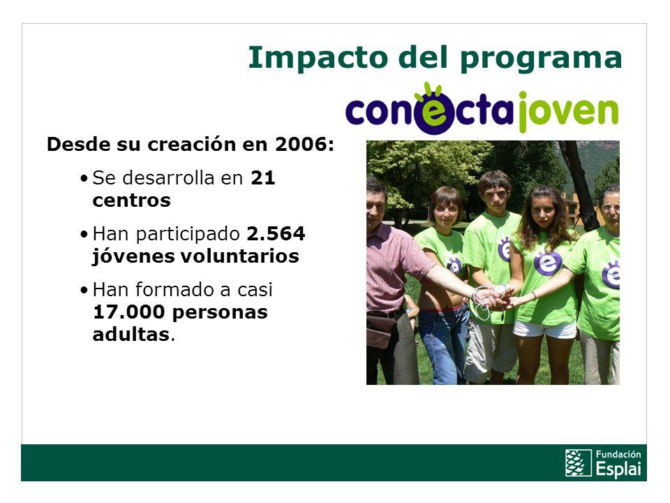 Desde su creación en 2006: Se desarrolla en 21 centros Han participado 2.564 jóvenes voluntarios Han formado a casi 17.000 personas adultas.