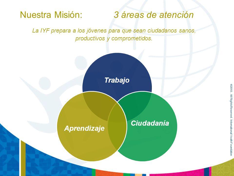 Aliados globales de IYF Socios Públicos y Privados