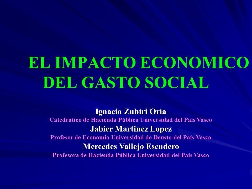 Analizar el impacto económico en producción, renta, empleo y recaudación de la Gastos en Política Social de la DFG OBJETIVO DE LA PRESENTACION Y ESQUEMA 1.