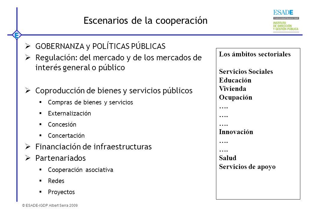 © ESADE-IGDP Albert Serra 2009 Escenarios de la cooperación GOBERNANZA y POLÍTICAS PÚBLICAS Regulación: del mercado y de los mercados de interés gener
