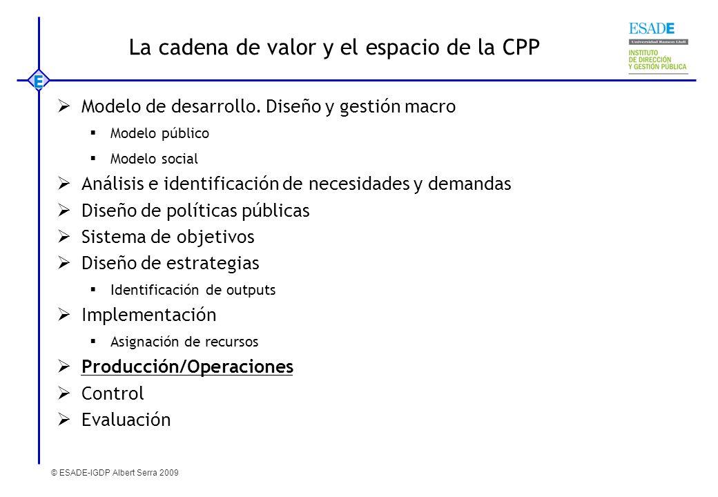 © ESADE-IGDP Albert Serra 2009 La cadena de valor y el espacio de la CPP Modelo de desarrollo. Diseño y gestión macro Modelo público Modelo social Aná