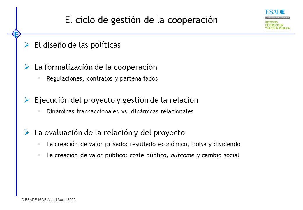 © ESADE-IGDP Albert Serra 2009 El ciclo de gestión de la cooperación El diseño de las políticas La formalización de la cooperación Regulaciones, contr
