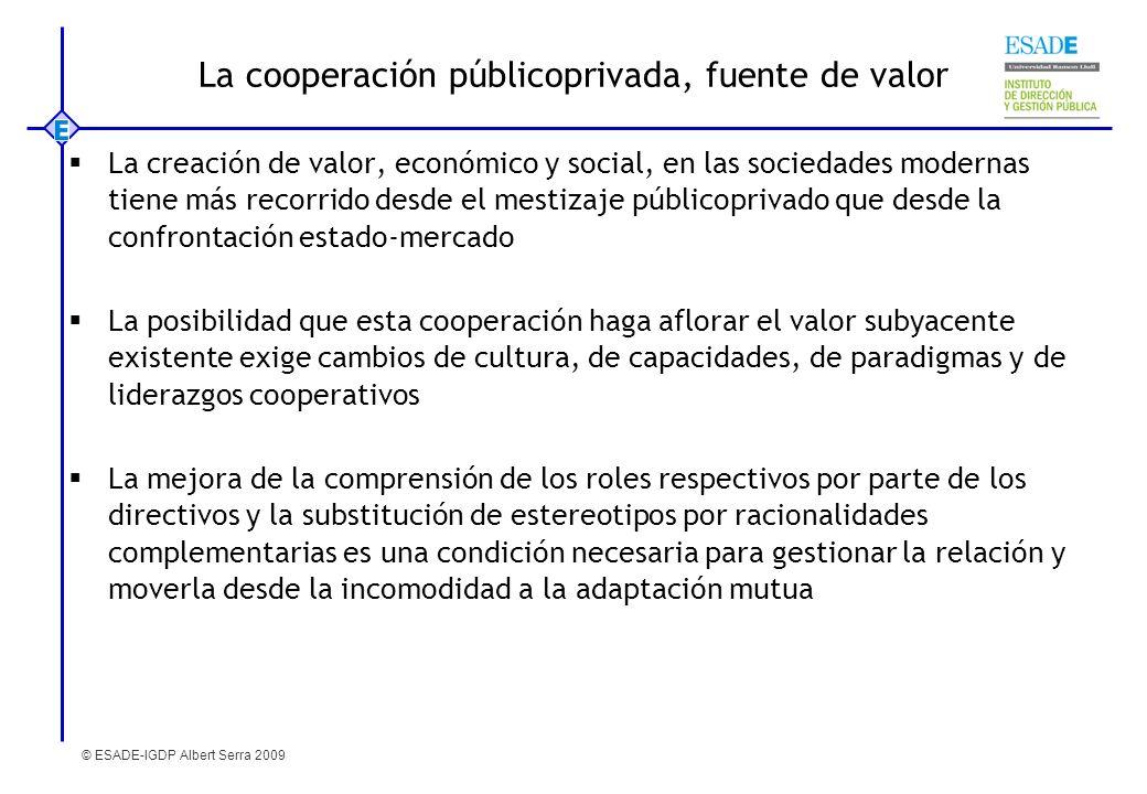 © ESADE-IGDP Albert Serra 2009 La cooperación públicoprivada, fuente de valor La creación de valor, económico y social, en las sociedades modernas tie