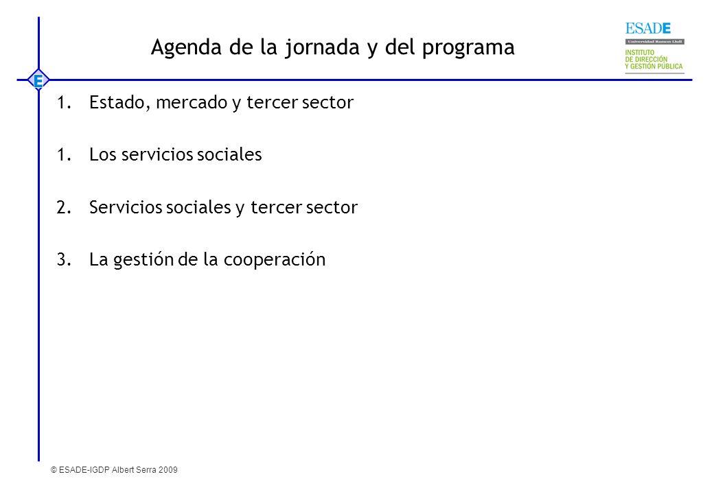 © ESADE-IGDP Albert Serra 2009 Agenda de la jornada y del programa 1.Estado, mercado y tercer sector 1.Los servicios sociales 2.Servicios sociales y t