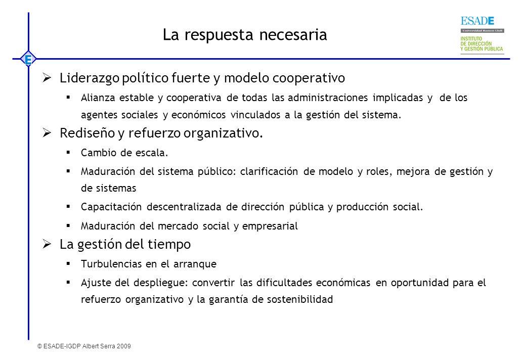 © ESADE-IGDP Albert Serra 2009 La respuesta necesaria Liderazgo político fuerte y modelo cooperativo Alianza estable y cooperativa de todas las admini