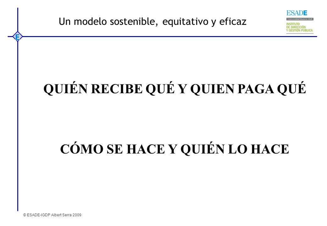 © ESADE-IGDP Albert Serra 2009 Un modelo sostenible, equitativo y eficaz QUIÉN RECIBE QUÉ Y QUIEN PAGA QUÉ CÓMO SE HACE Y QUIÉN LO HACE