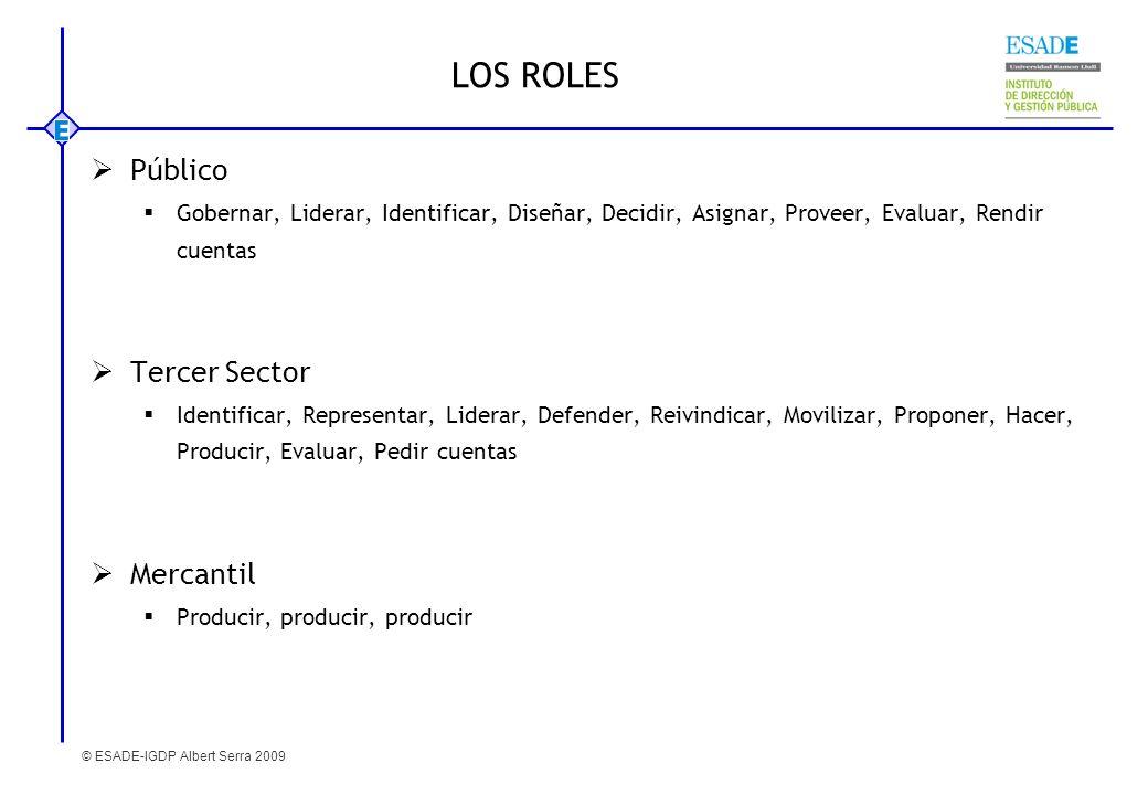 © ESADE-IGDP Albert Serra 2009 LOS ROLES Público Gobernar, Liderar, Identificar, Diseñar, Decidir, Asignar, Proveer, Evaluar, Rendir cuentas Tercer Se