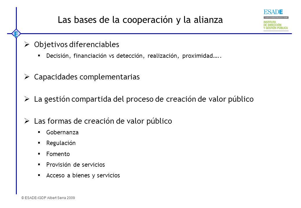 © ESADE-IGDP Albert Serra 2009 Las bases de la cooperación y la alianza Objetivos diferenciables Decisión, financiación vs detección, realización, pro