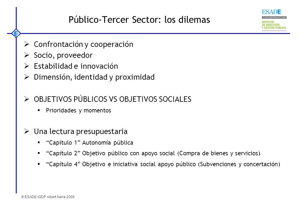 © ESADE-IGDP Albert Serra 2009 Público-Tercer Sector: los dilemas Confrontación y cooperación Socio, proveedor Estabilidad e innovación Dimensión, ide