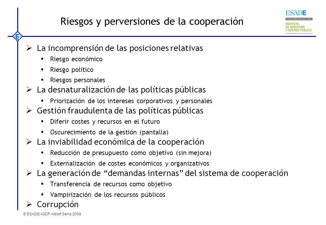© ESADE-IGDP Albert Serra 2009 Riesgos y perversiones de la cooperación La incomprensión de las posiciones relativas Riesgo económico Riesgo político