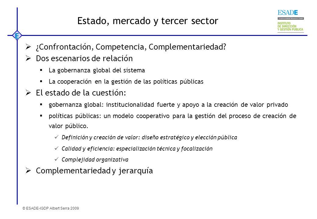 © ESADE-IGDP Albert Serra 2009 Estado, mercado y tercer sector ¿Confrontación, Competencia, Complementariedad? Dos escenarios de relación La gobernanz
