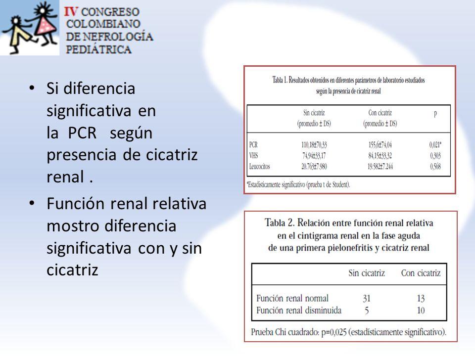Si diferencia significativa en la PCR según presencia de cicatriz renal. Función renal relativa mostro diferencia significativa con y sin cicatriz