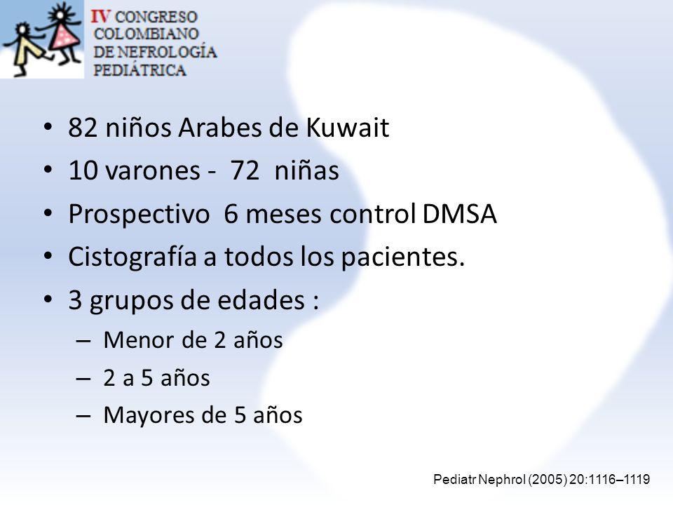 82 niños Arabes de Kuwait 10 varones - 72 niñas Prospectivo 6 meses control DMSA Cistografía a todos los pacientes. 3 grupos de edades : – Menor de 2