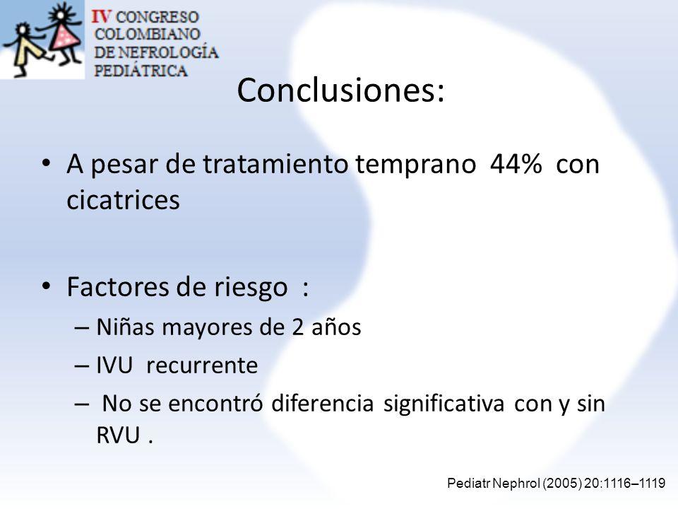 Conclusiones: A pesar de tratamiento temprano 44% con cicatrices Factores de riesgo : – Niñas mayores de 2 años – IVU recurrente – No se encontró dife