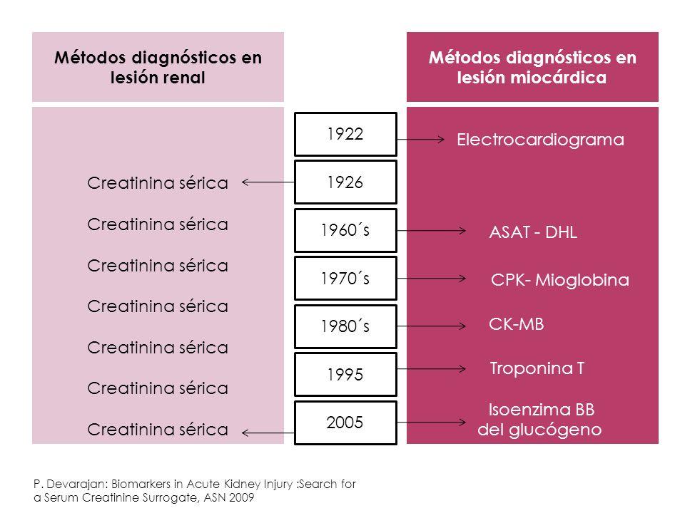 Creatinina sérica Troponina T Isoenzima BB del glucógeno 1922 1926 1960´s 1970´s 1995 2005 Métodos diagnósticos en lesión renal Métodos diagnósticos e
