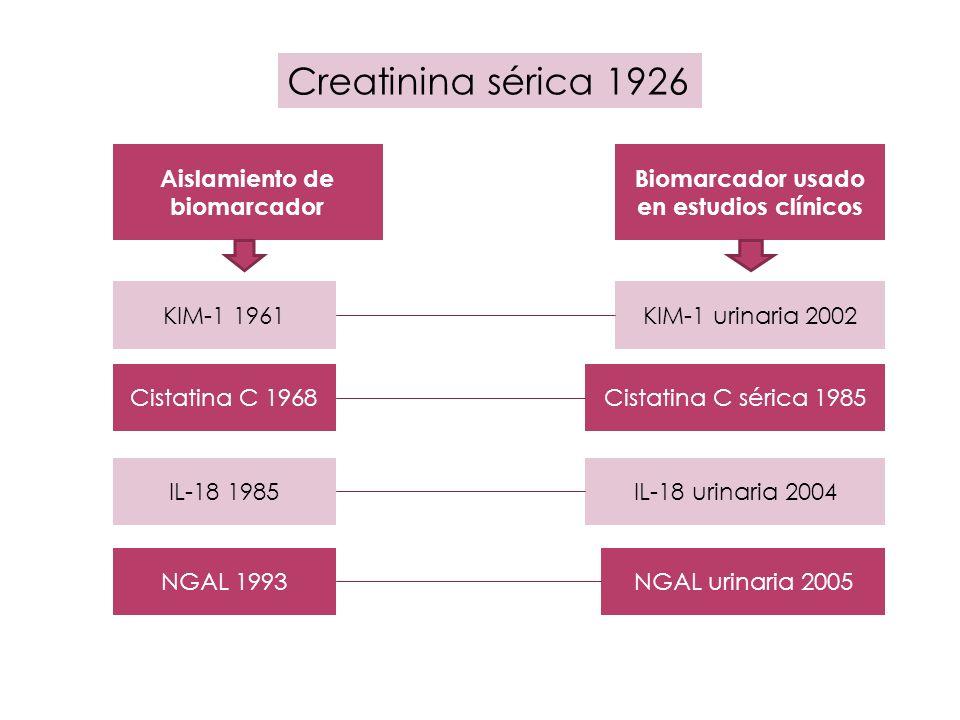 Creatinina sérica 1926 Aislamiento de biomarcador Biomarcador usado en estudios clínicos Cistatina C 1968Cistatina C sérica 1985 IL-18 urinaria 2004 K