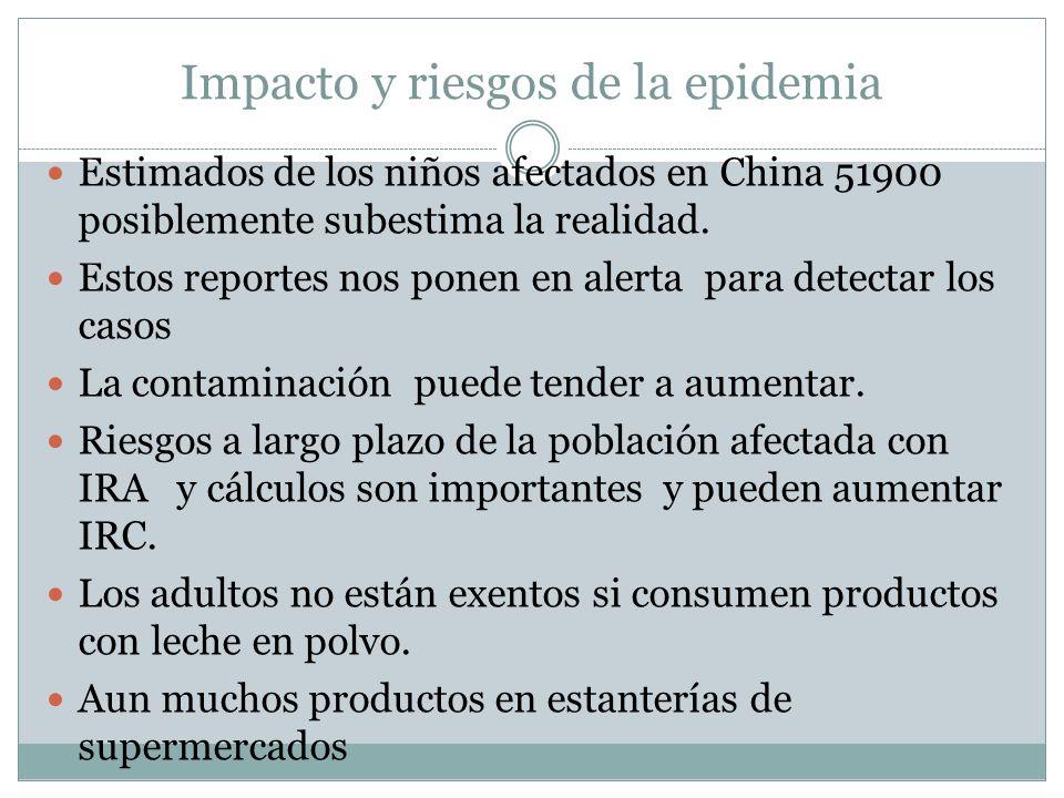 Impacto y riesgos de la epidemia Estimados de los niños afectados en China 51900 posiblemente subestima la realidad. Estos reportes nos ponen en alert
