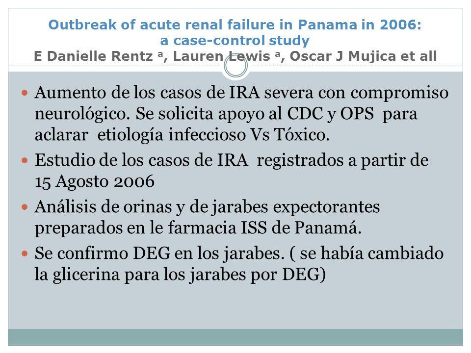 Aumento de los casos de IRA severa con compromiso neurológico. Se solicita apoyo al CDC y OPS para aclarar etiología infeccioso Vs Tóxico. Estudio de
